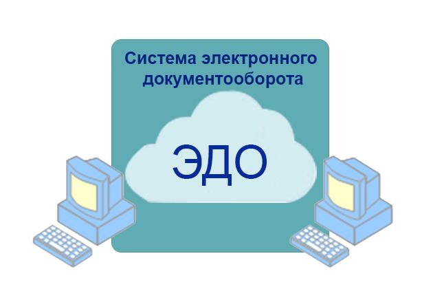 """Услуга """"Регистрация в системе ЭДО (электронного документооборота)"""""""